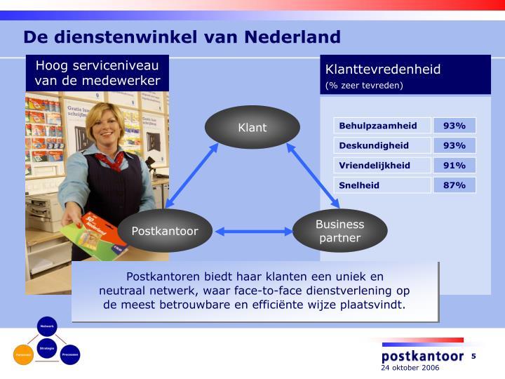 De dienstenwinkel van Nederland