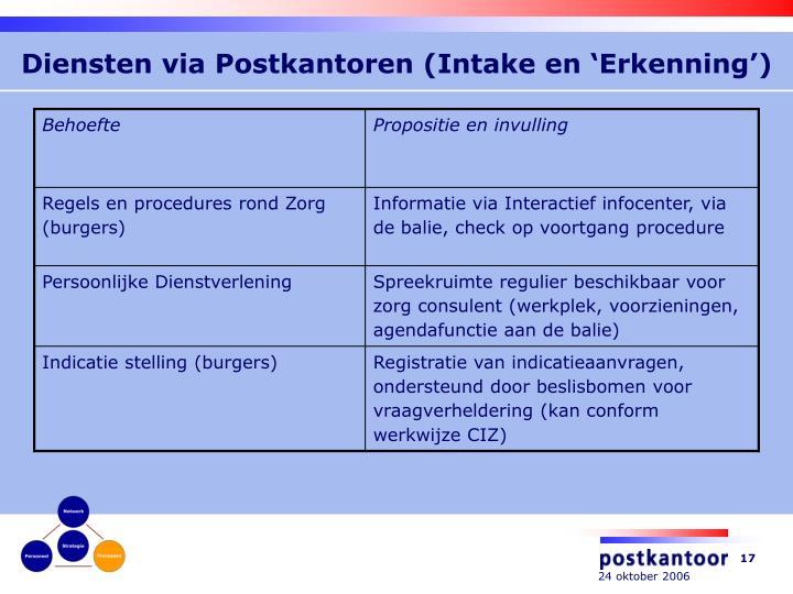 Diensten via Postkantoren (Intake en 'Erkenning')