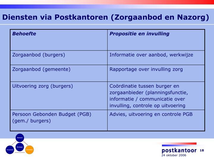 Diensten via Postkantoren (Zorgaanbod en Nazorg)