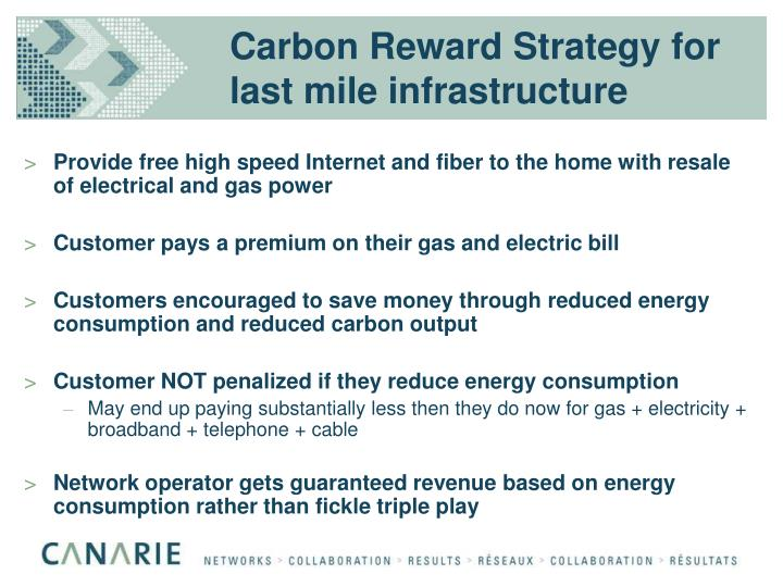 Carbon Reward Strategy for last mile infrastructure