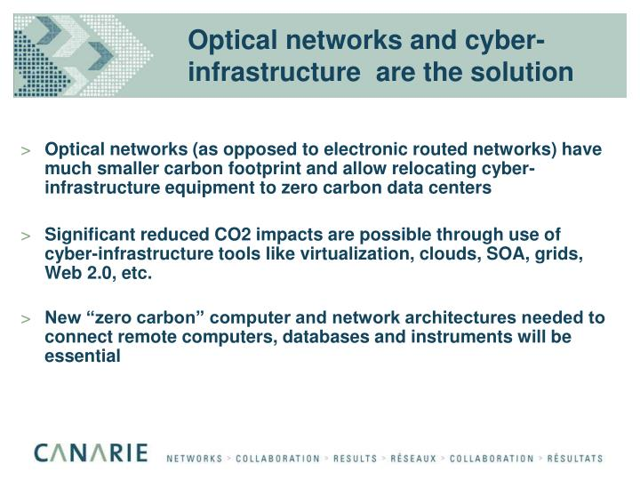 Optical networks and cyber-infrastructure  are the solution