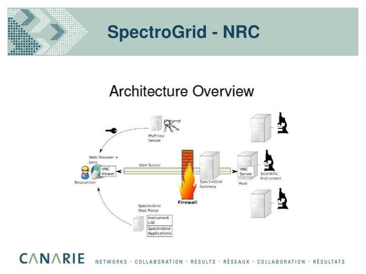 SpectroGrid - NRC