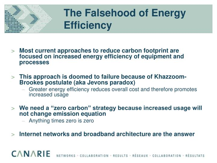 The Falsehood of Energy Efficiency