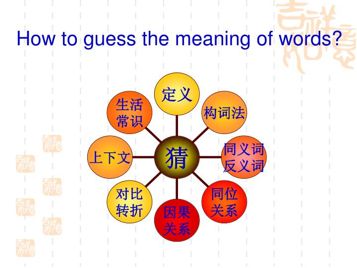 How to guess the meaning of words?