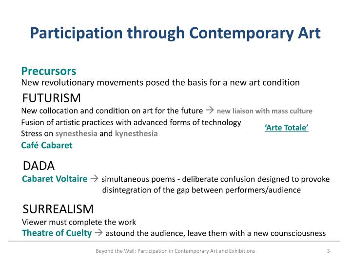 Participation through Contemporary Art