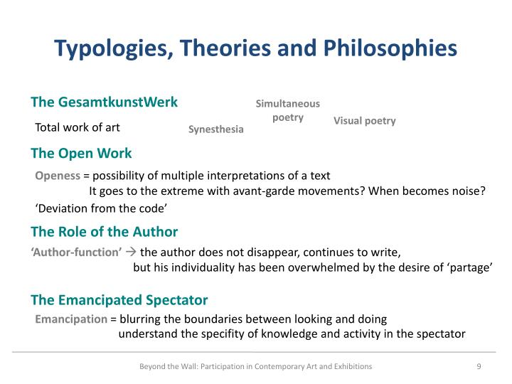 Typologies, Theories and Philosophies