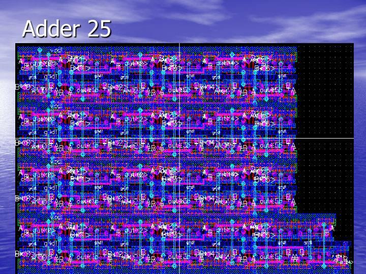 Adder 25