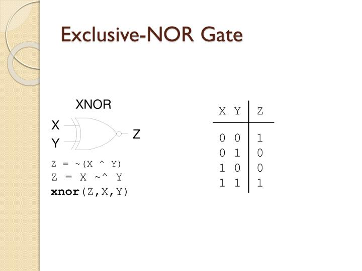 Exclusive-NOR Gate