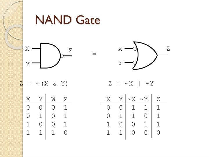 NAND Gate