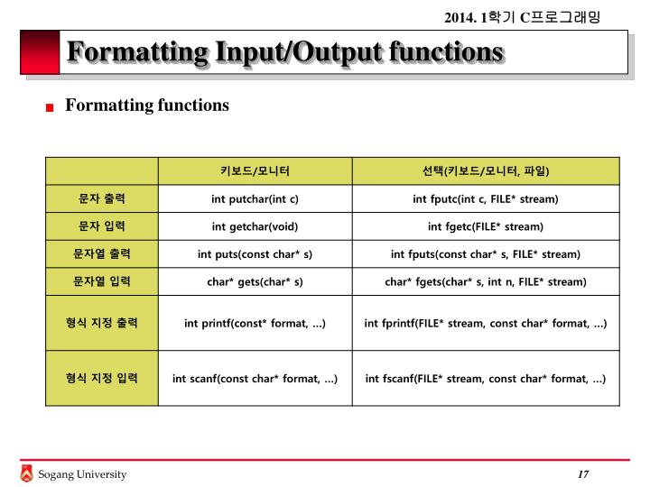 Formatting Input/Output functions