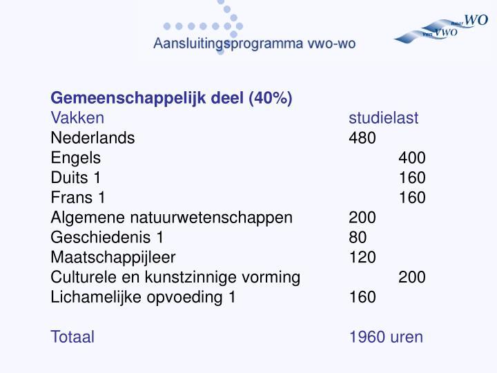 Gemeenschappelijk deel (40%)