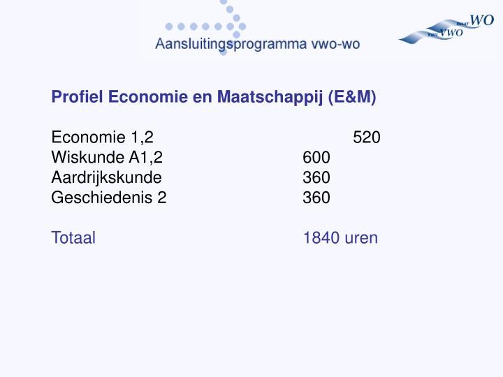Profiel Economie en Maatschappij (E&M)