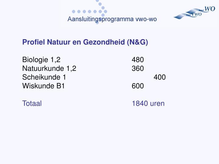 Profiel Natuur en Gezondheid (N&G)