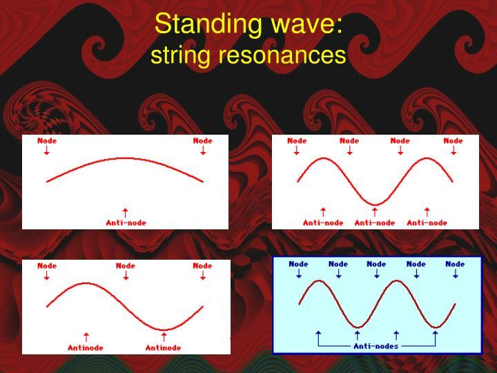 Standing wave: