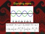 standing wave1