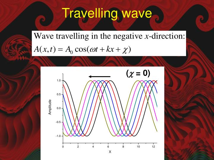 Travelling wave