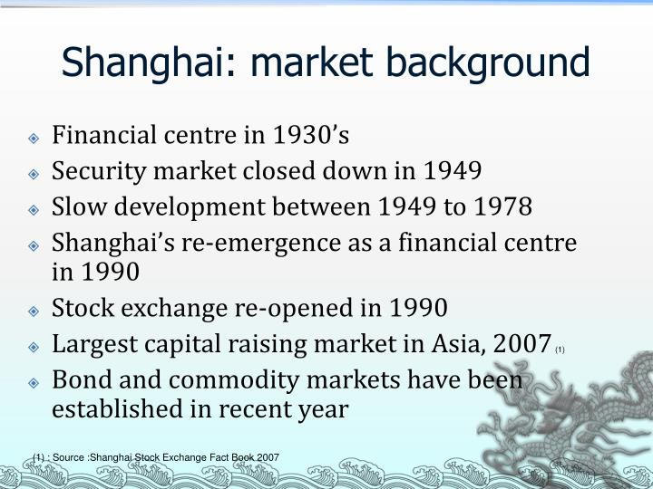 Shanghai: market background