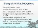 shanghai market background