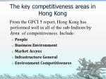 the key competitiveness areas in hong kong