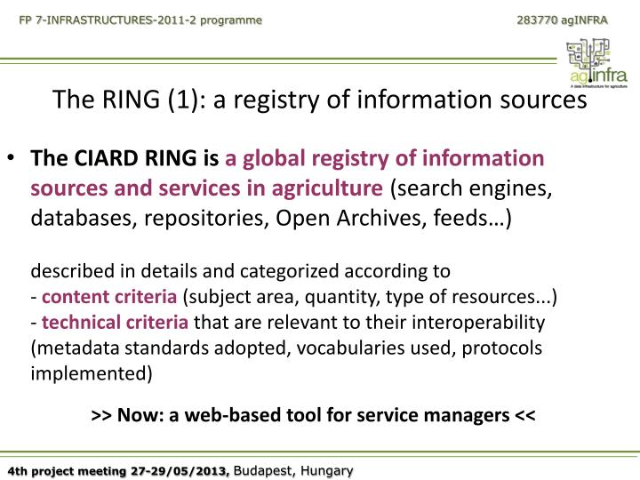 The RING (1): a registry of information sources