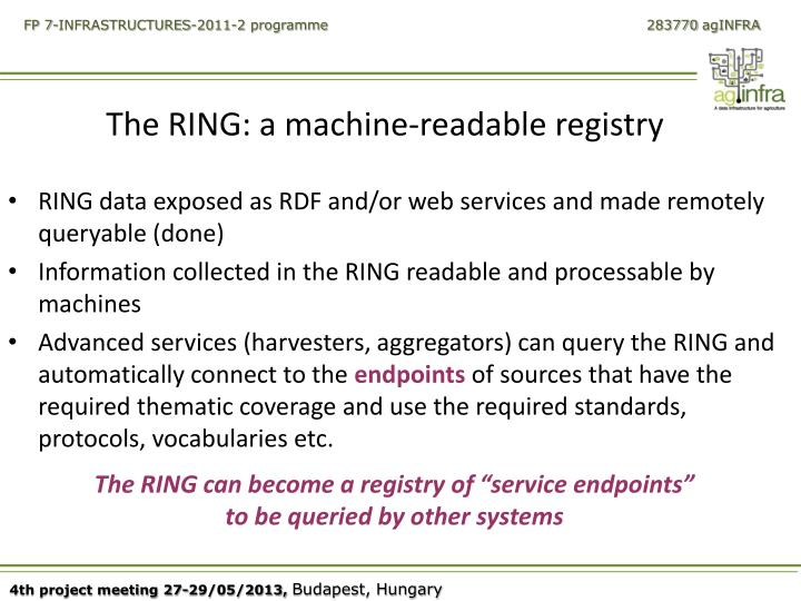 The RING: a machine-readable registry
