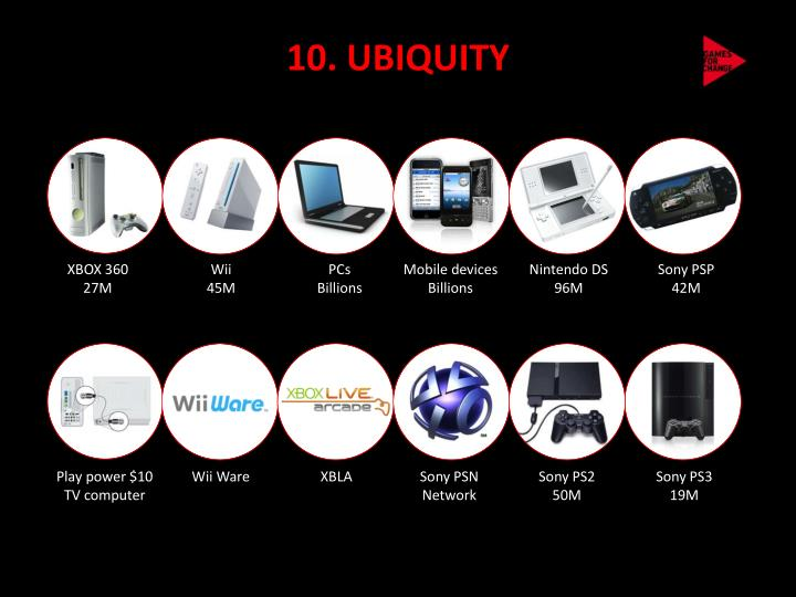 10. UBIQUITY