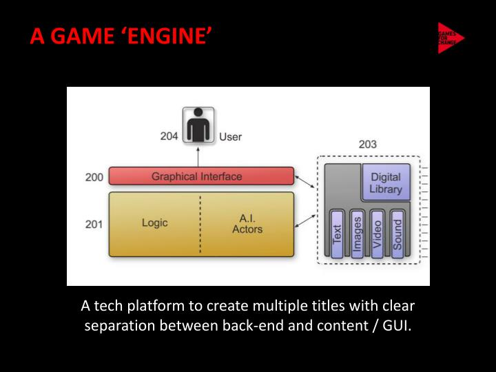 A GAME 'ENGINE'