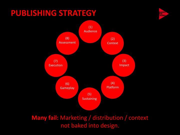 PUBLISHING STRATEGY