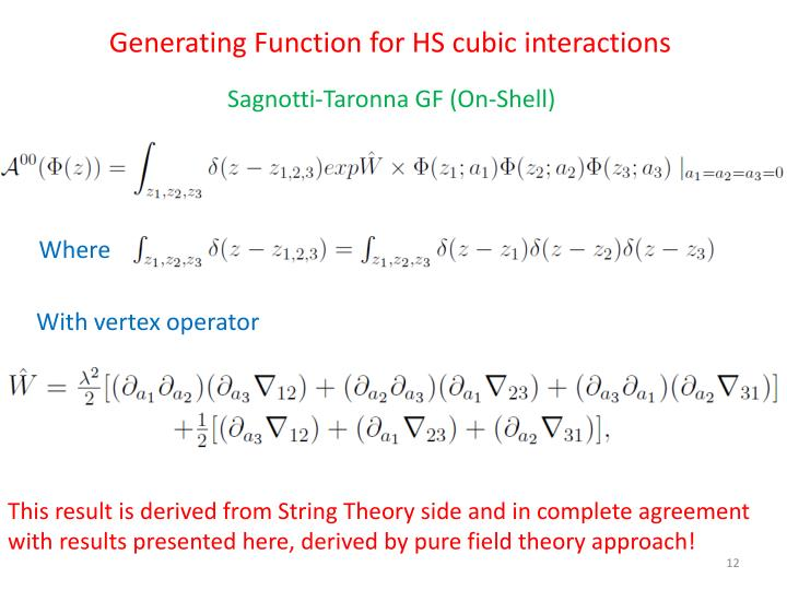 Generating Function for HS cubic interactions