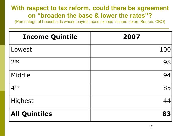 "With respect to tax reform, could there be agreement on ""broaden the base & lower the rates""?"