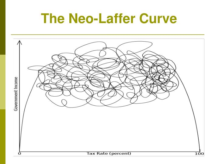 The Neo-Laffer Curve