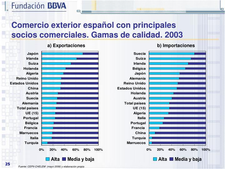Comercio exterior español con principales socios comerciales. Gamas de calidad. 2003