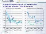 productividad del trabajo costes laborales unitarios e inflaci n tasa de variaci n