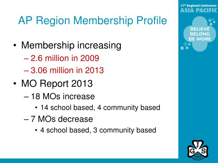 AP Region Membership Profile
