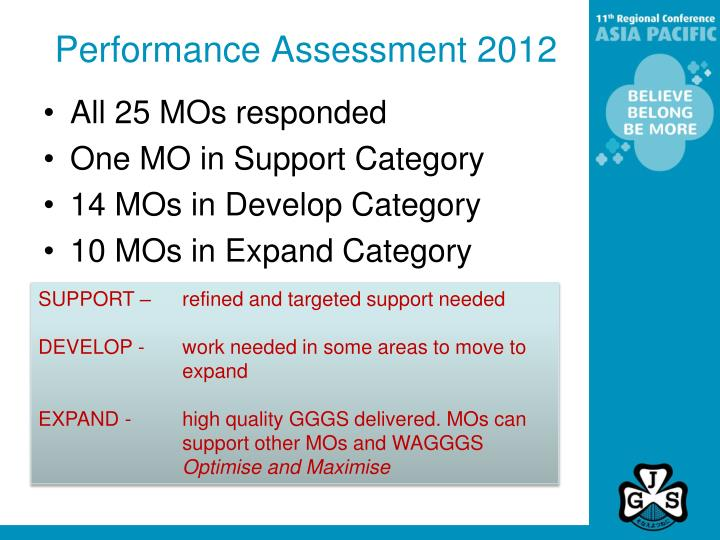 Performance Assessment 2012