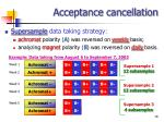 acceptance cancellation
