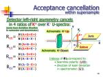 acceptance cancellation1