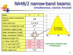 na48 2 narrow band beams simultaneous coaxial focused
