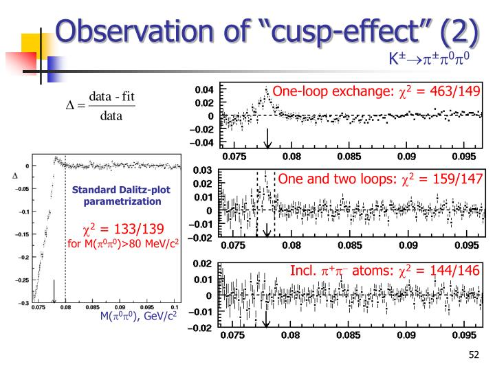 "Observation of ""cusp-effect"" (2)"