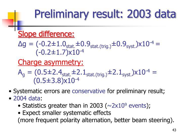 Preliminary result: 2003 data