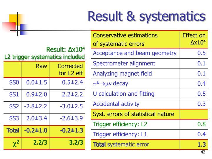 Result & systematics