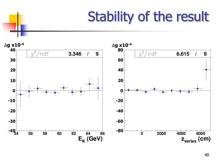 Stability of the result