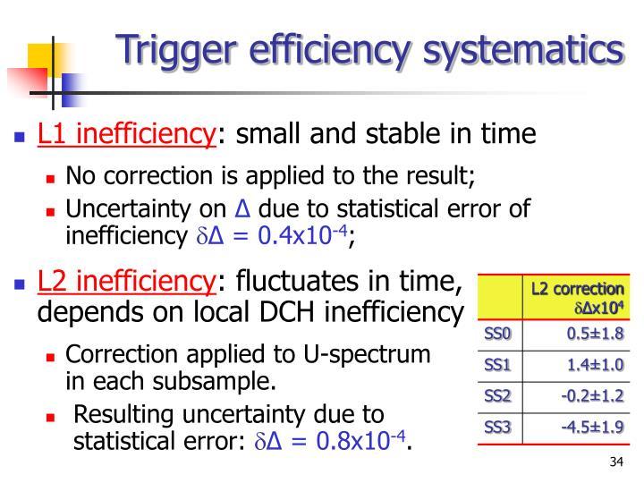 Trigger efficiency systematics