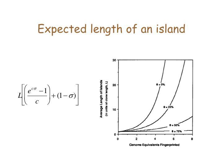 Expected length of an island