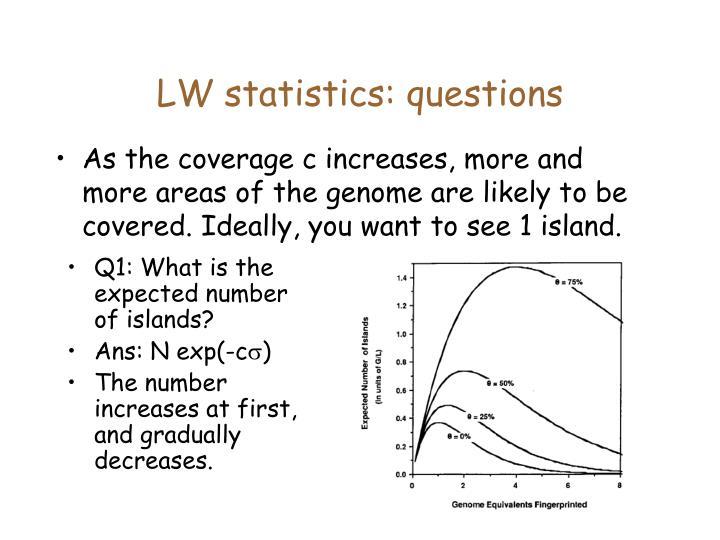 LW statistics: questions