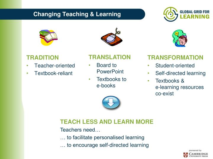 Changing teaching learning