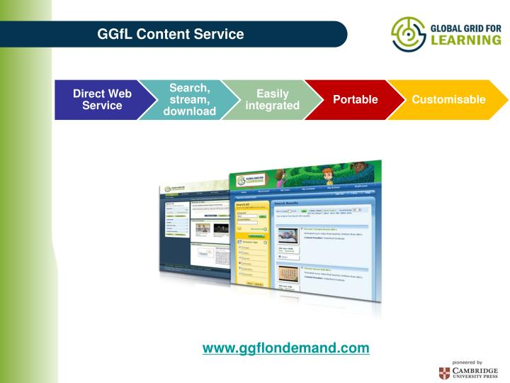 GGfL Content Service
