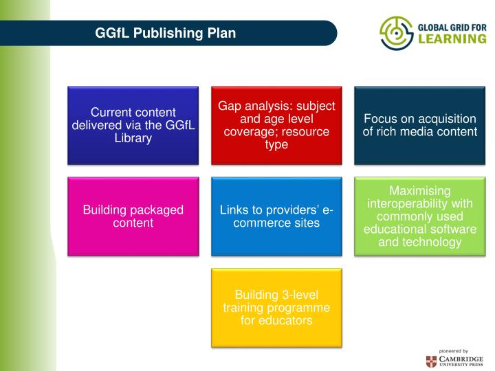 GGfL Publishing Plan