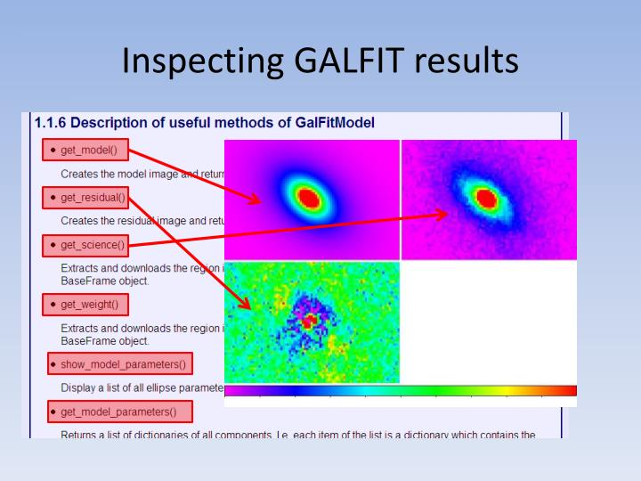 Inspecting GALFIT results