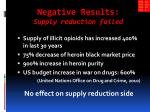 negative results supply reduction failed